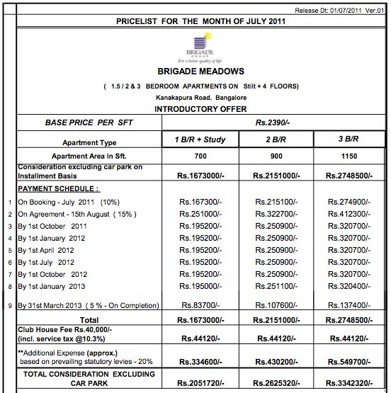Brigade Meadows Price / Cost break up