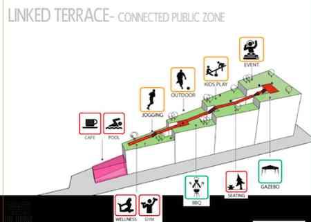 Unishire Weave Elevation Plan