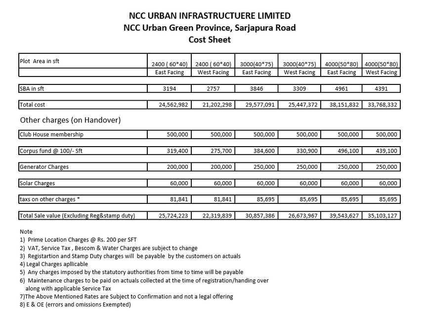 NCC Green Province Cost Sheet