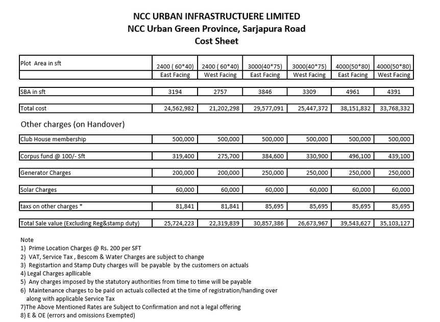 NCC Green Province Cost Sheet