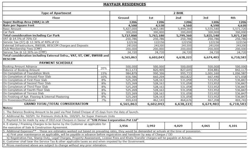 SJR Mayfair Residences Price Sheet